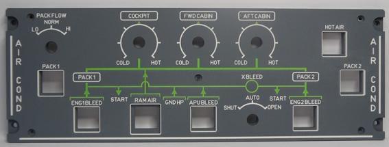 Airbus A320 panel kit